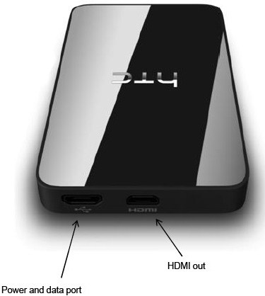 dlna hdmi HTC TV