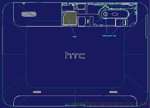 Android fcc HTC Leak tablet