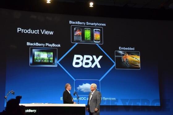 bbx BlackBerry-Apps os playbook rim