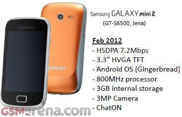 Android galaxy Leak mwc2012 Samsung