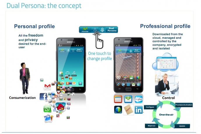 Android mwc2012 Virtualisierung VMware
