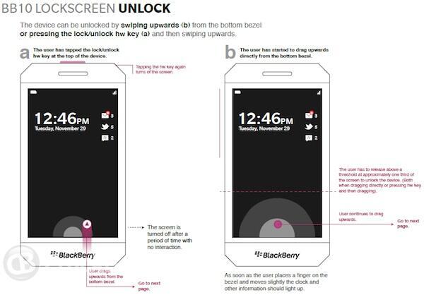 10% BlackBerry-Apps details Leak playbook rim