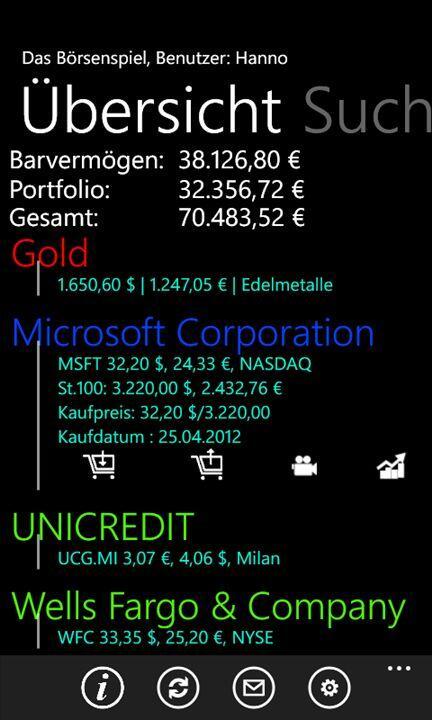 Aktien börse Börsenspiel Kurse Leerverkäufe Lumia Nokia Planspiel Börse Windows Phone