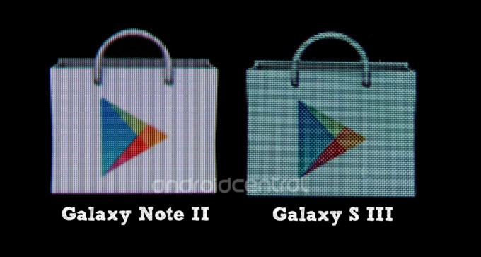Android Benchmark galaxy note 2 galaxy s3 note 2 s3 Samsung