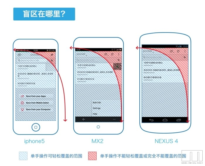 Android design holo meizu mx2