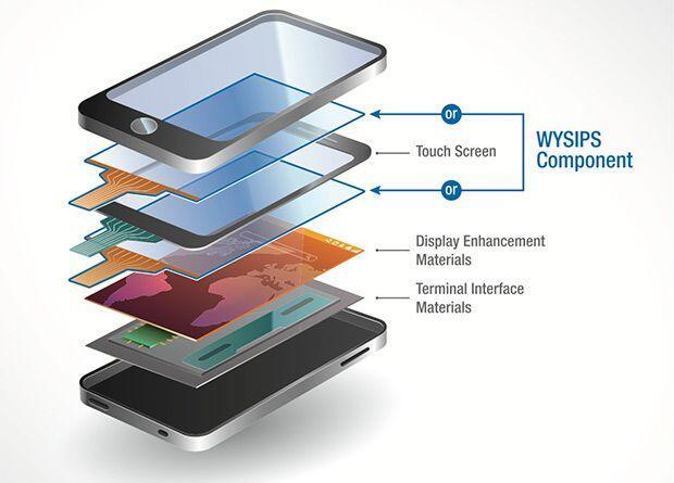 Nokia phone Solar