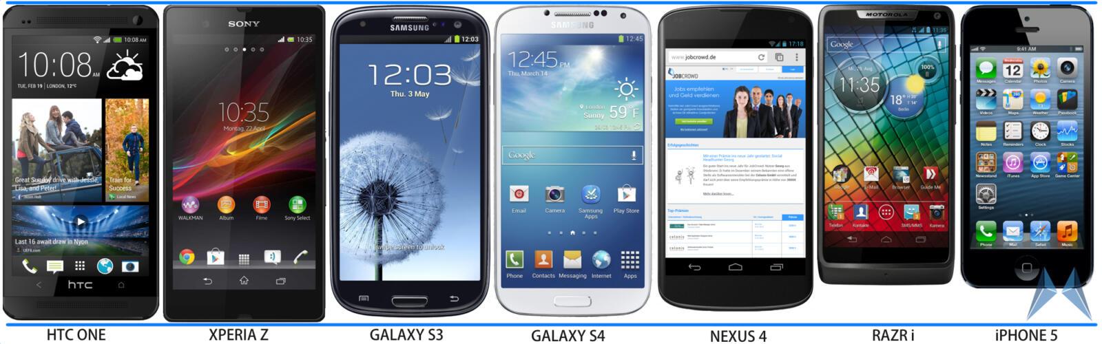 Android HTC Motorola Samsung