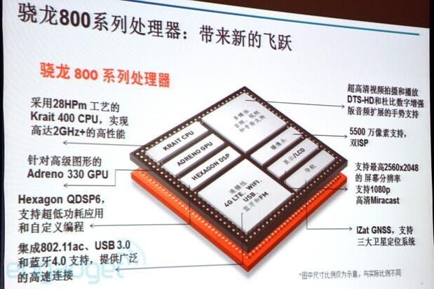 cpu prozessor qualcomm Snapdragon Snapdragon 800