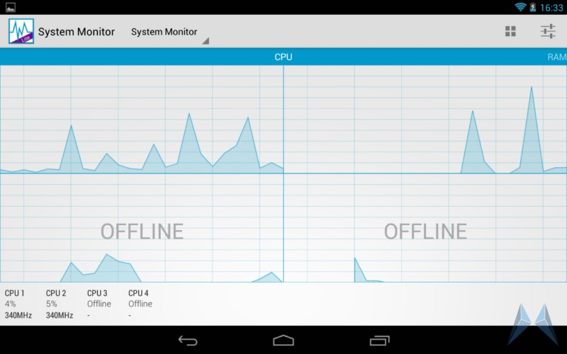Android Apps System Tools