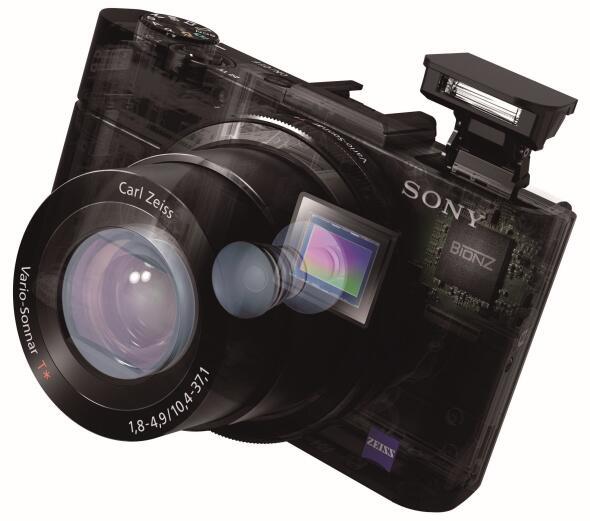 cam Kamera Sony