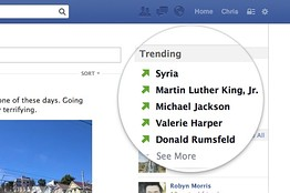 beta facebook social test Trending Topics