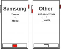 Screenshots mit Android erstellen und veröffentlichen
