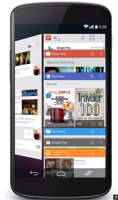 Android Google Konzept