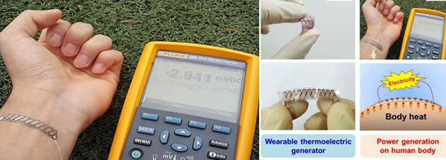 generator Wearable Devices