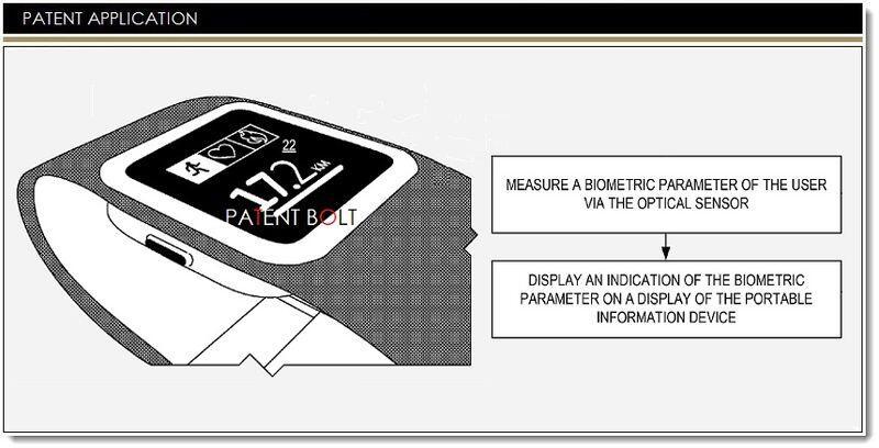 microsoft Patent smartwatch