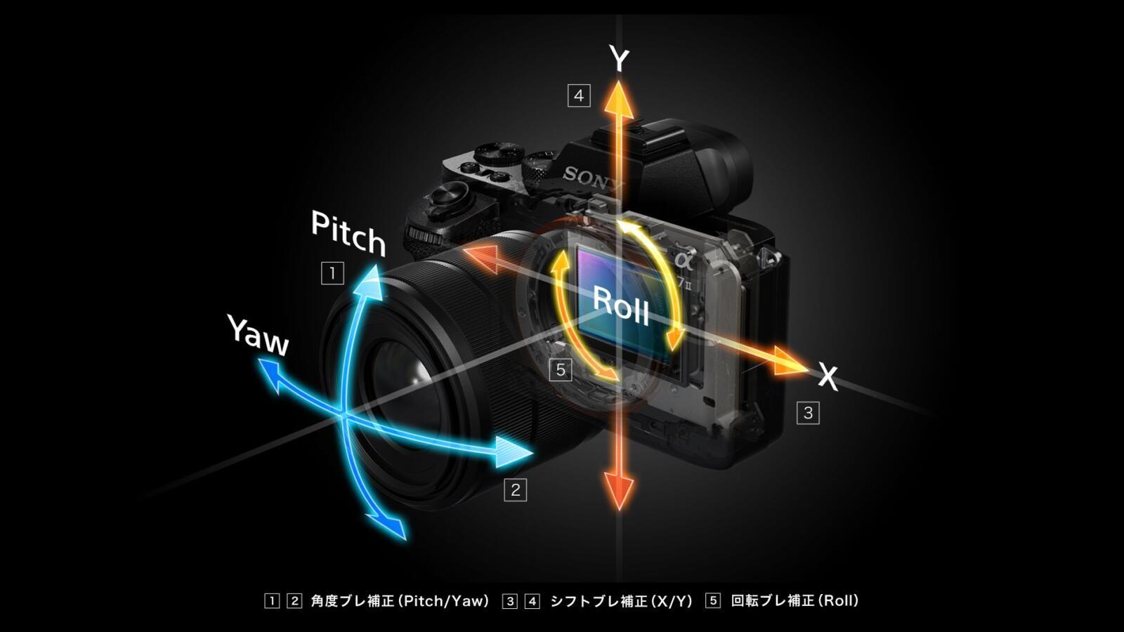 cam Kamera sony a7 Systemkamera Video