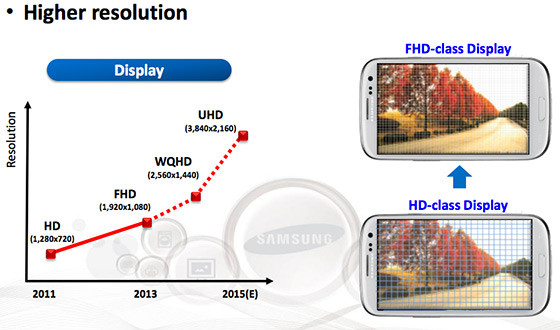 4k Android Display note Samsung