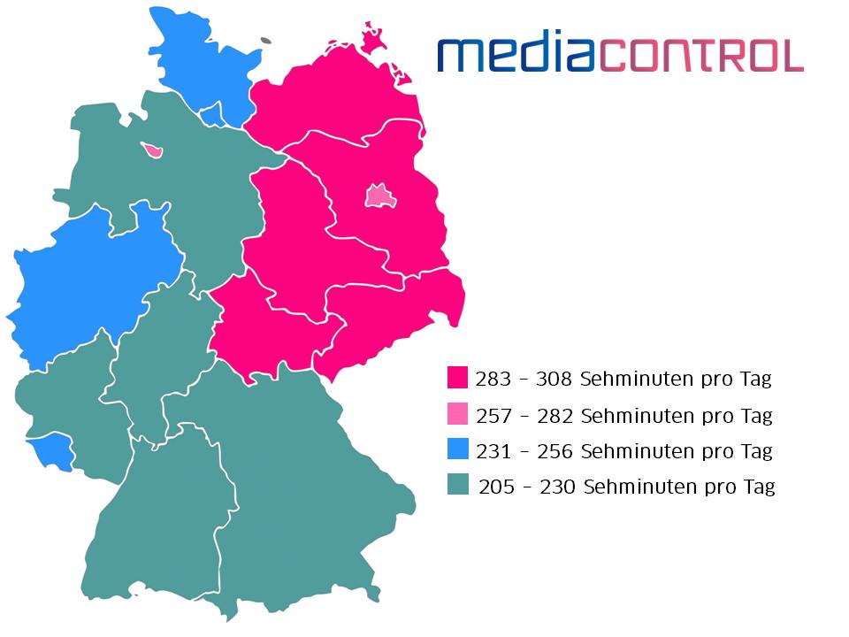 Fernsehen markt stats TV