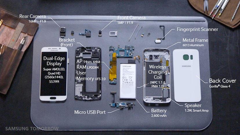 Android edge galaxy Galaxy S6 Edge s6 Samsung Smartphone