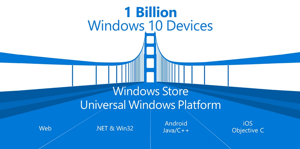 Android Devs & Geeks microsoft Windows