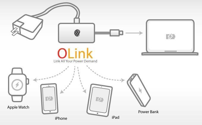 adapter Apple kickstarter Typ C usb