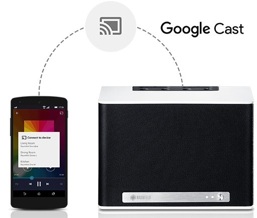 Android Google Google Cast Update
