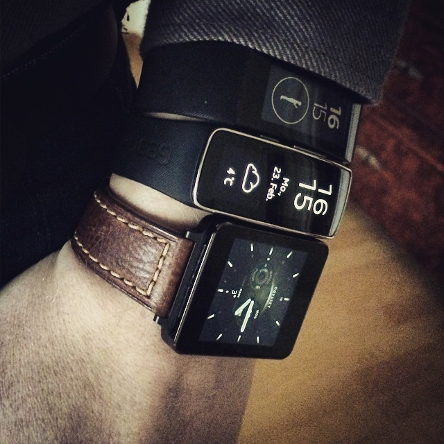 Android marktstudie stats Wearables