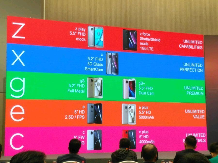Android lenovo Moto X moto z roadmap
