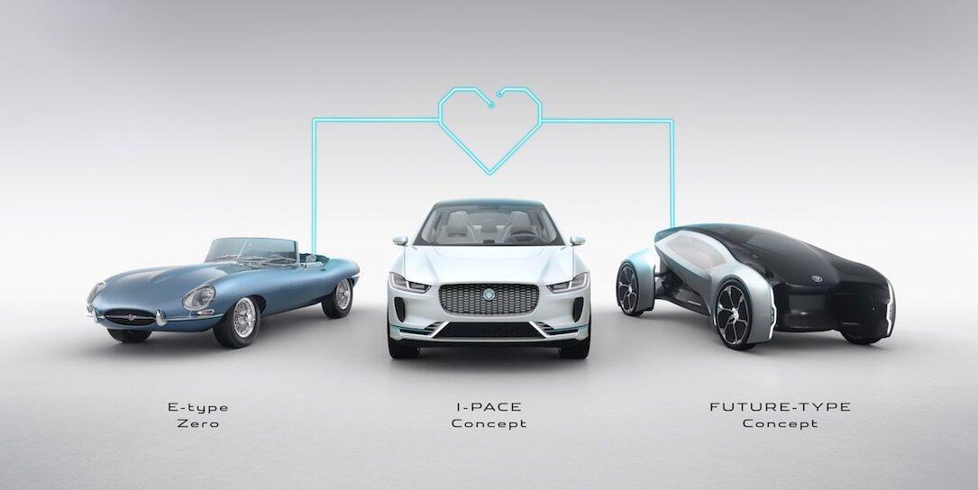 1 e-type elektro future jaguar Konzept zero